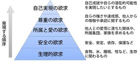 マズロー.jpg