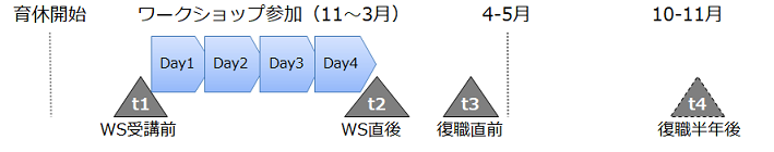 WS図.png